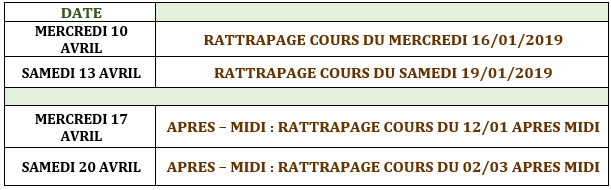 rattrapages